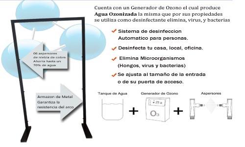 ARCO DE DESINFECCION